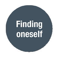 finding-oneself