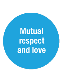 mutual-respect-and-love