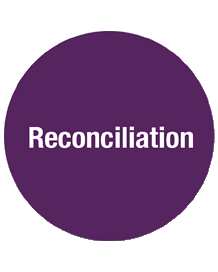 reconcilliantion